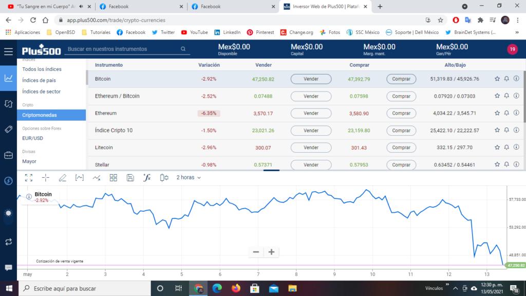 pruebas de bitcoin cae